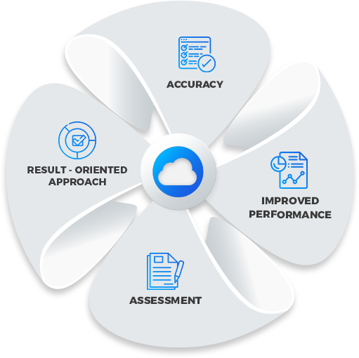 QA & Automation Overview